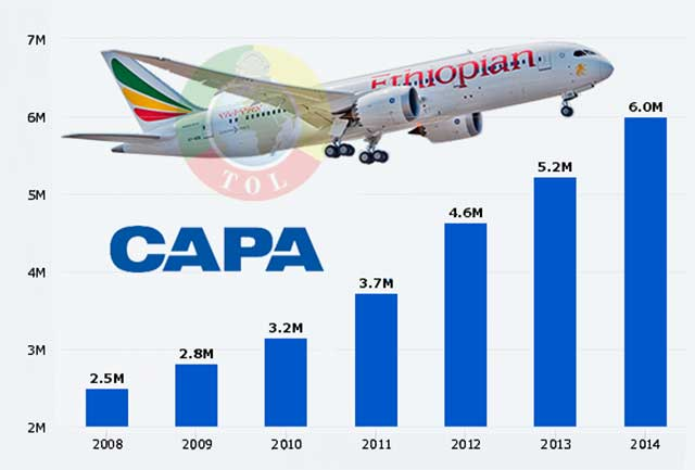 Ethiopian Airlines ready to become the largest African Airline in 2015